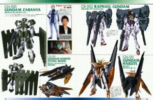 Rating: Safe Score: 5 Tags: character_design descartes_shaman gun gundam gundam_00 gundam_00:_a_wakening_of_the_trailblazer gundam_harute gundam_zabanya male mecha photo raphael_gundam uniform User: Aurelia