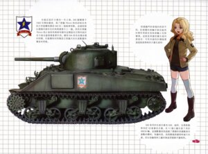 Rating: Questionable Score: 2 Tags: girls_und_panzer kay_(girls_und_panzer) tagme User: Radioactive