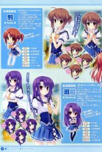 Rating: Safe Score: 11 Tags: chibi koma_(yuyukana) mitha nanawind profile_page seifuku senou yuyukana User: fireattack