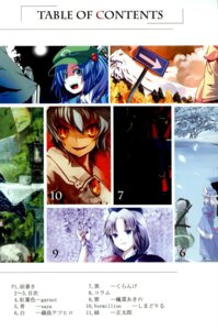 Rating: Safe Score: 3 Tags: index_page touhou User: Radioactive