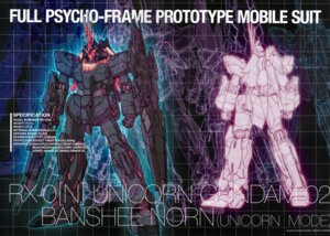 Rating: Safe Score: 5 Tags: banshee crease gundam gundam_unicorn katoki_hajime mecha User: Rid