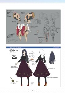 Rating: Questionable Score: 3 Tags: alice_gear_aegis character_design dress heels kagome_misaki tagme weapon User: Radioactive