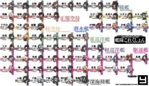 Rating: Safe Score: 35 Tags: airfield_hime akagi_(kancolle) aoba_(kancolle) atago_(kancolle) battleship-symbiotic_hime chibi chitose_(kancolle) chiyoda_(kancolle) haguro_(kancolle) hatsuharu_(kancolle) hatsuyuki_(kancolle) hibiki_(kancolle) hiei_(kancolle) ikazuchi_(kancolle) inazuma_(kancolle) kaga_(kancolle) kantai_collection kirishima_(kancolle) kumano_(kancolle) mutsu_(kancolle) nagato_(kancolle) naka_(kancolle) ooi_(kancolle) ru-class_battleship sendai_(kancolle) shigure_(kancolle) shimakaze_(kancolle) shiranui_(kancolle) suzuya_(kancolle) ta-class_battleship takao_(kancolle) tatsuta_(kancolle) tenryuu_(kancolle) ushio_(kancolle) verniy_(kancolle) wo-class_aircraft_carrier yajirushi_kaku yamato_(kancolle) yukikaze_(kancolle) yuubari_(kancolle) yuudachi_(kancolle) zuikaku_(kancolle) User: Radioactive