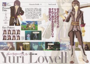 Rating: Safe Score: 6 Tags: fujishima_kousuke male screening tales_of tales_of_vesperia yuri_lowell User: majoria