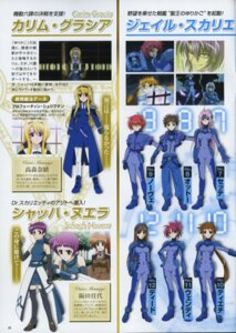 Rating: Safe Score: 0 Tags: carim_gracia deed dieci jail_scaglietti mahou_shoujo_lyrical_nanoha mahou_shoujo_lyrical_nanoha_strikers nove otto schach_nouera sette wendi User: Perfidia