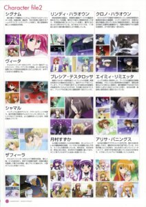 Rating: Questionable Score: 1 Tags: mahou_shoujo_lyrical_nanoha mahou_shoujo_lyrical_nanoha_a's screening User: noirblack