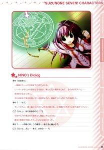 Rating: Safe Score: 4 Tags: clochette nonomura_nino oshiki_hitoshi seifuku suzunone_seven User: admin2