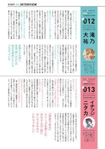 Rating: Questionable Score: 1 Tags: doi_tamako ichifuji_nitaka_(phase_nine) iyojima_anzu nogi_wakaba_wa_yuusha_de_aru takino_daisuke washio_sumi washio_sumi_wa_yuusha_de_aru yuuki_yuuna_wa_yuusha_de_aru User: Radioactive