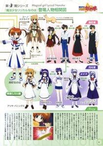 Rating: Safe Score: 5 Tags: alisa_bannings farin_k_ehrlichkeit mahou_shoujo_lyrical_nanoha mahou_shoujo_lyrical_nanoha_strikers noel_k_ehrlichkeit takamachi_kyoya takamachi_miyuki takamachi_momoko takamachi_nanoha takamachi_shiro tsukimura_shinobu tsukimura_suzuka yuuno_scrya User: admin2
