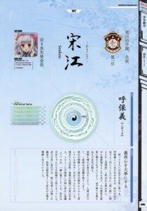 Rating: Safe Score: 3 Tags: katagiri_hinata nexton seifuku User: WtfCakes