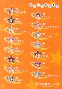 Rating: Safe Score: 1 Tags: index_page otaku_masshigura User: admin2