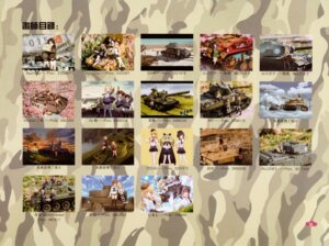 Rating: Questionable Score: 2 Tags: girls_und_panzer tagme User: Radioactive